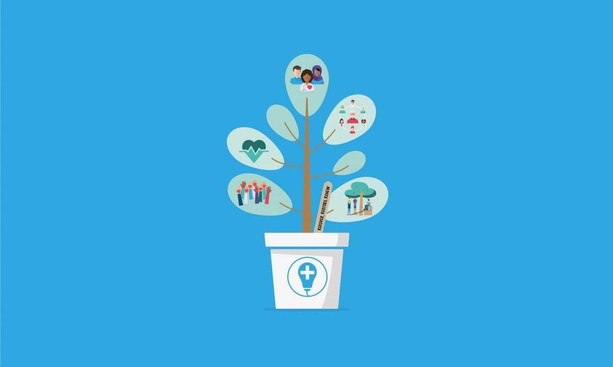 Attendee feedback: CMO Annual Report 2020-2021 webinar launch